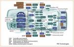 auto_networks