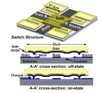 MEMS-Logic-Gate-3-D-Model