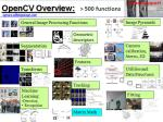 OpenCV_Overview